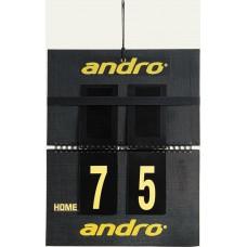 Andro Табло для командного счета SCORER